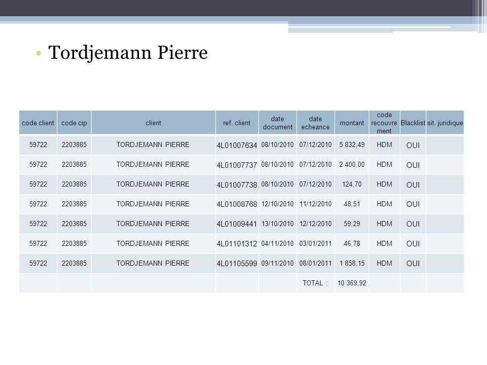 Tordjemann Pierre 4L01007634 OUI 4L01007737 4L01007738 4L01008768