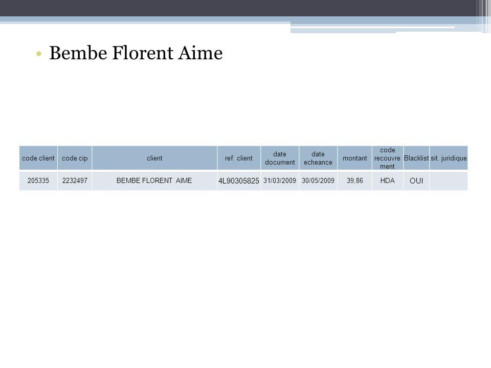 Bembe Florent Aime 4L90305825 OUI code client code cip client