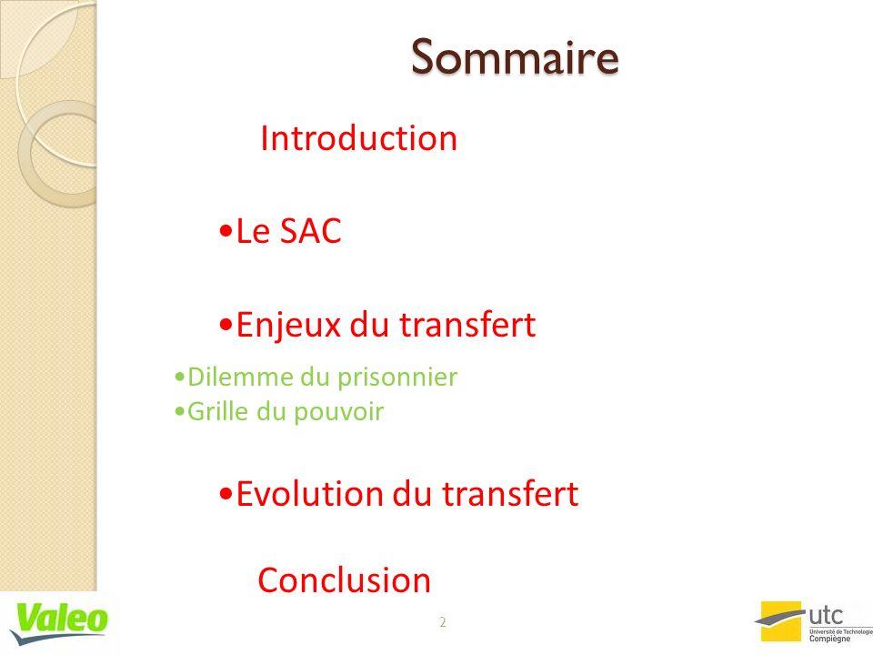 Sommaire Introduction Le SAC Enjeux du transfert
