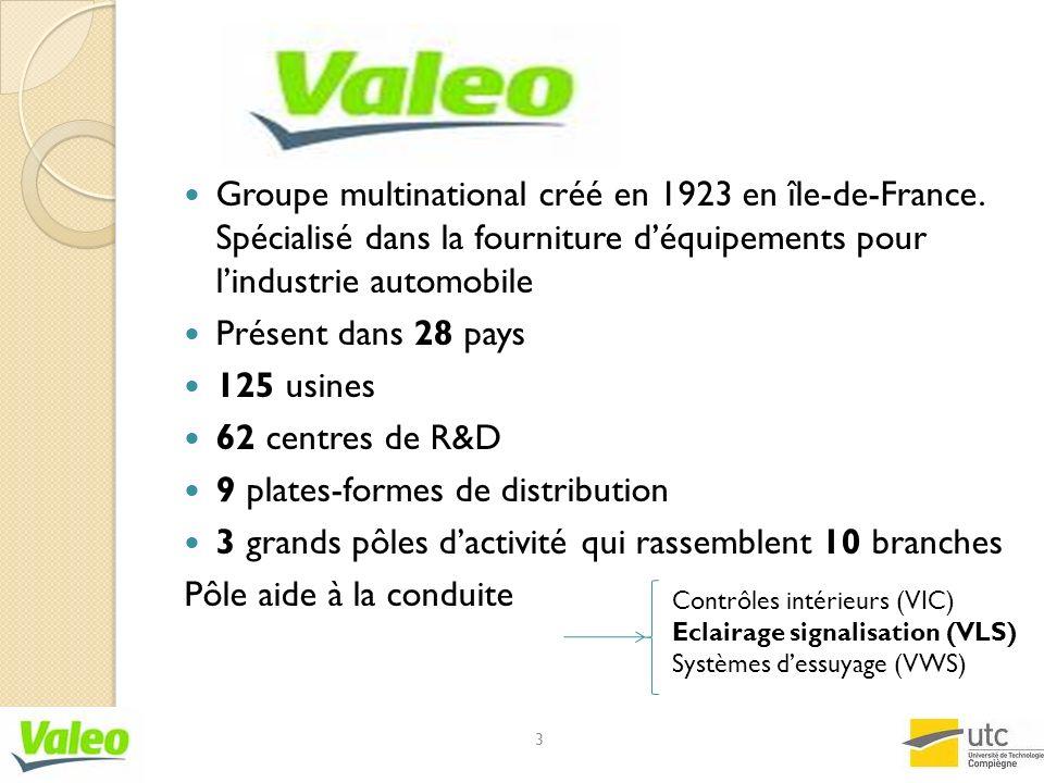 9 plates-formes de distribution