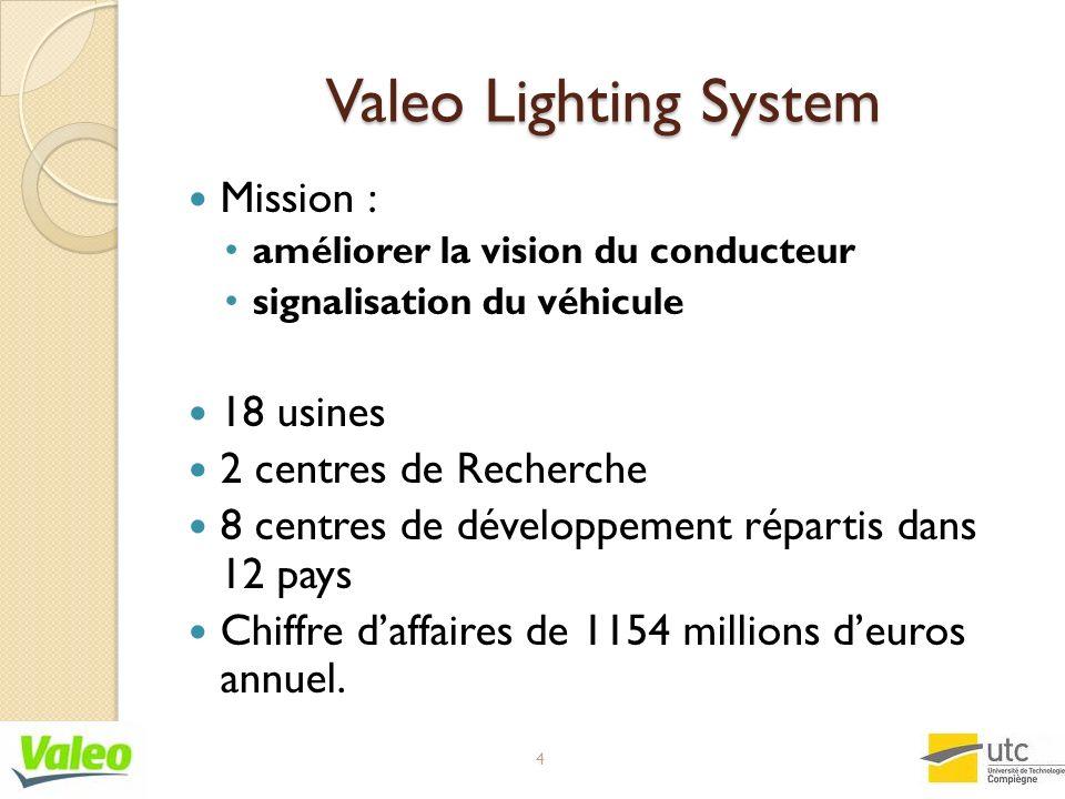 Valeo Lighting System Mission : 18 usines 2 centres de Recherche