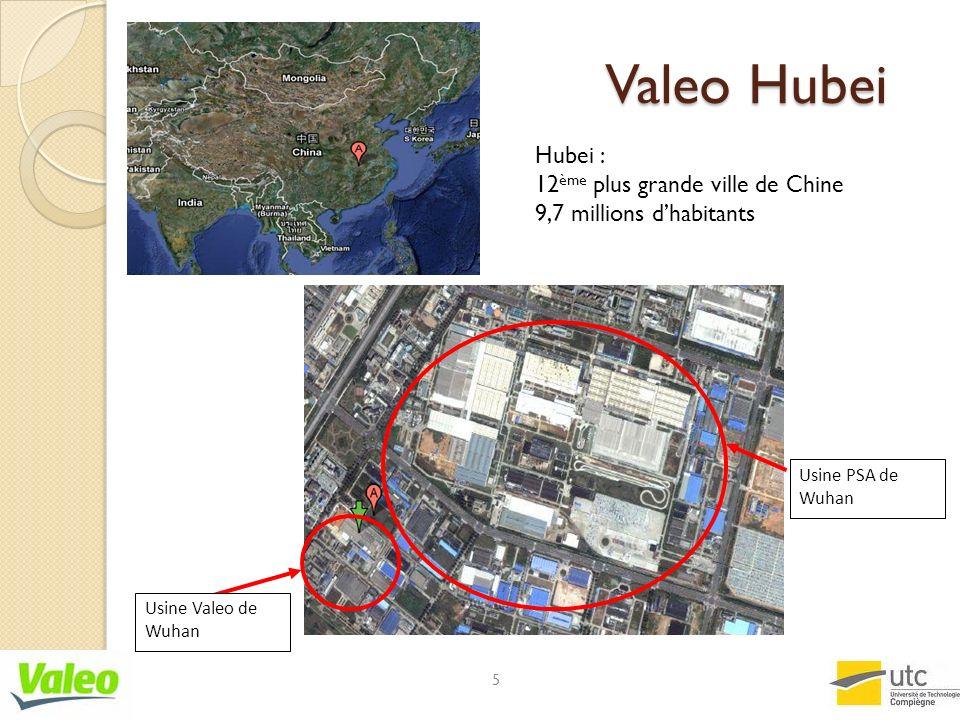 Valeo Hubei Hubei : 12ème plus grande ville de Chine