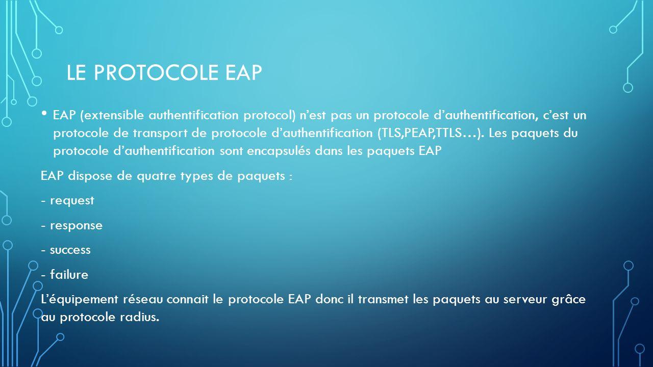 Le protocole EAP
