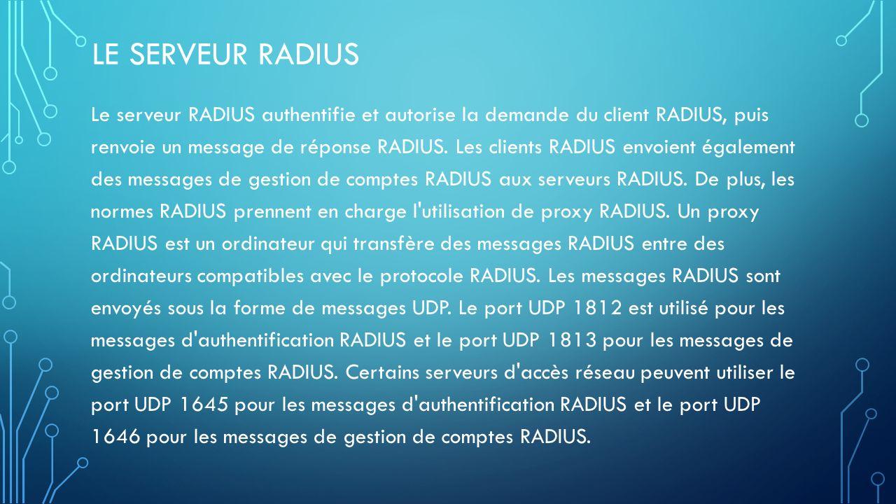 Le serveur radius