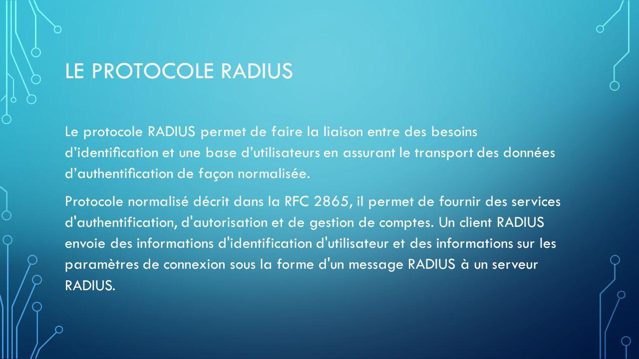 Le protocole radius