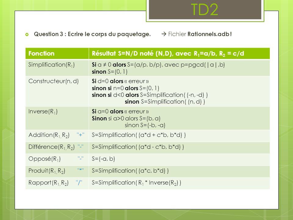 TD2 Fonction Résultat S=N/D noté (N,D), avec R1=a/b, R2 = c/d