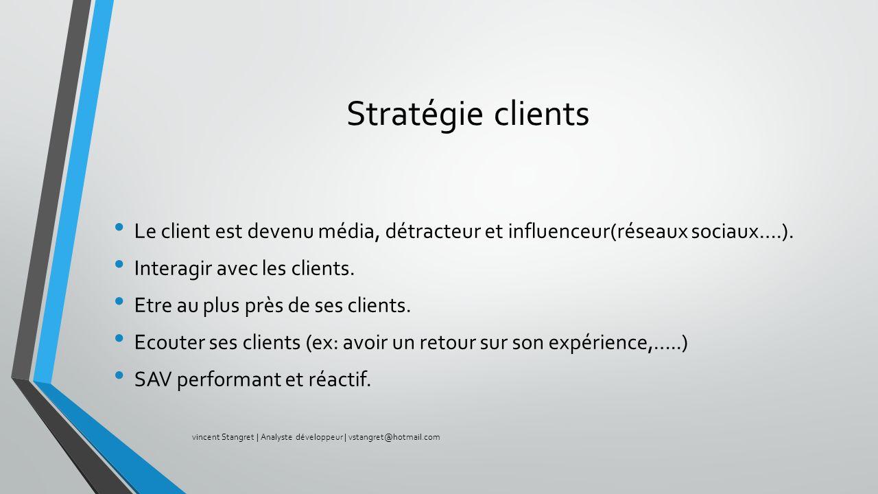 Stratégie clients Le client est devenu média, détracteur et influenceur(réseaux sociaux….). Interagir avec les clients.