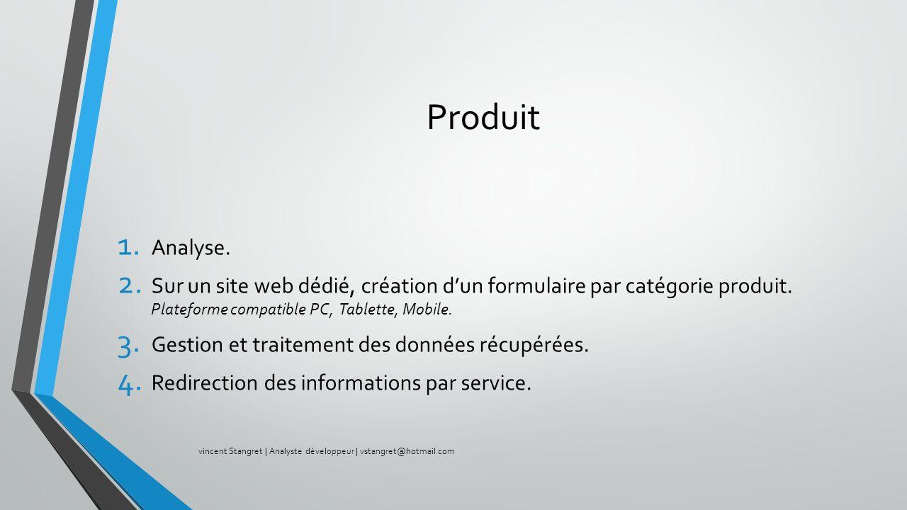 Produit Analyse. Sur un site web dédié, création d'un formulaire par catégorie produit. Plateforme compatible PC, Tablette, Mobile.