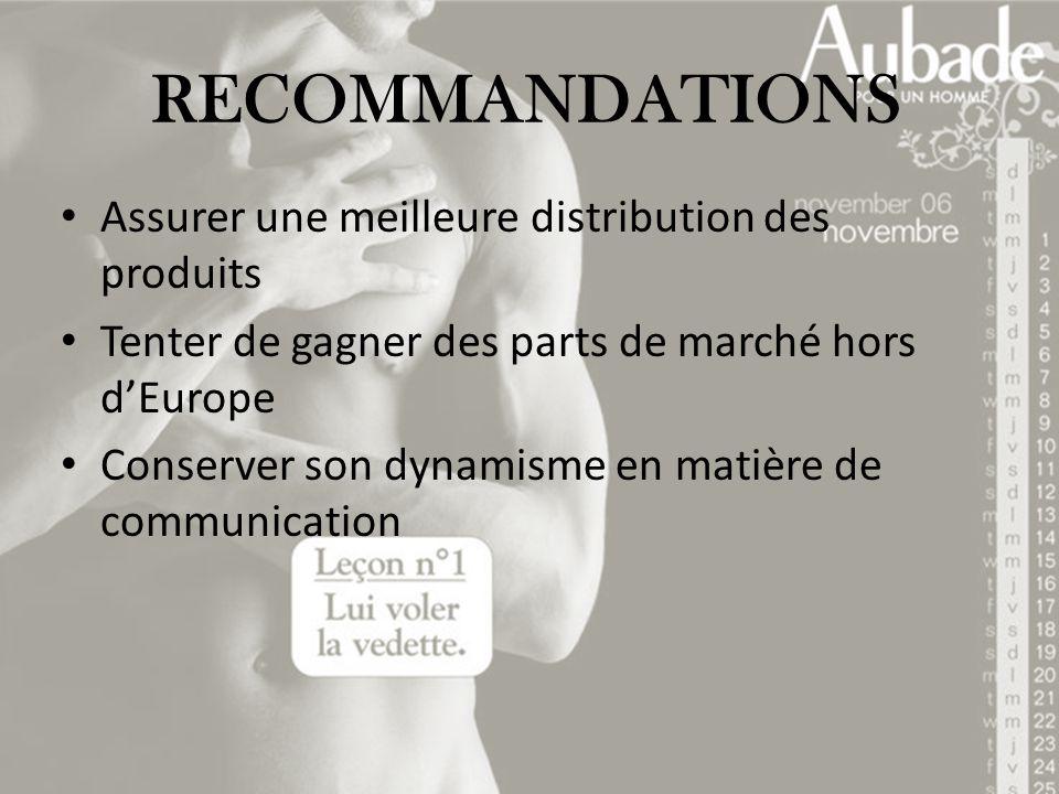 RECOMMANDATIONS Assurer une meilleure distribution des produits