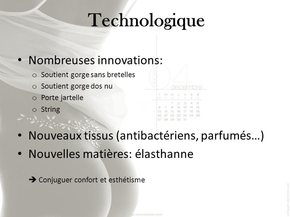 Technologique Nombreuses innovations: