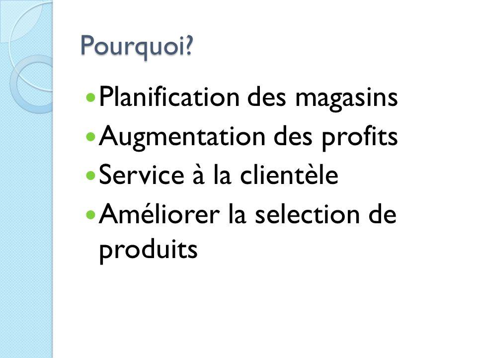 Planification des magasins Augmentation des profits