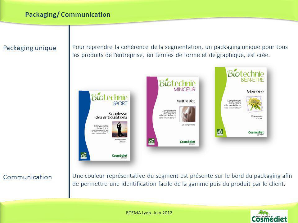 Packaging/ Communication