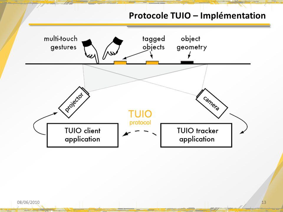 Protocole TUIO – Implémentation