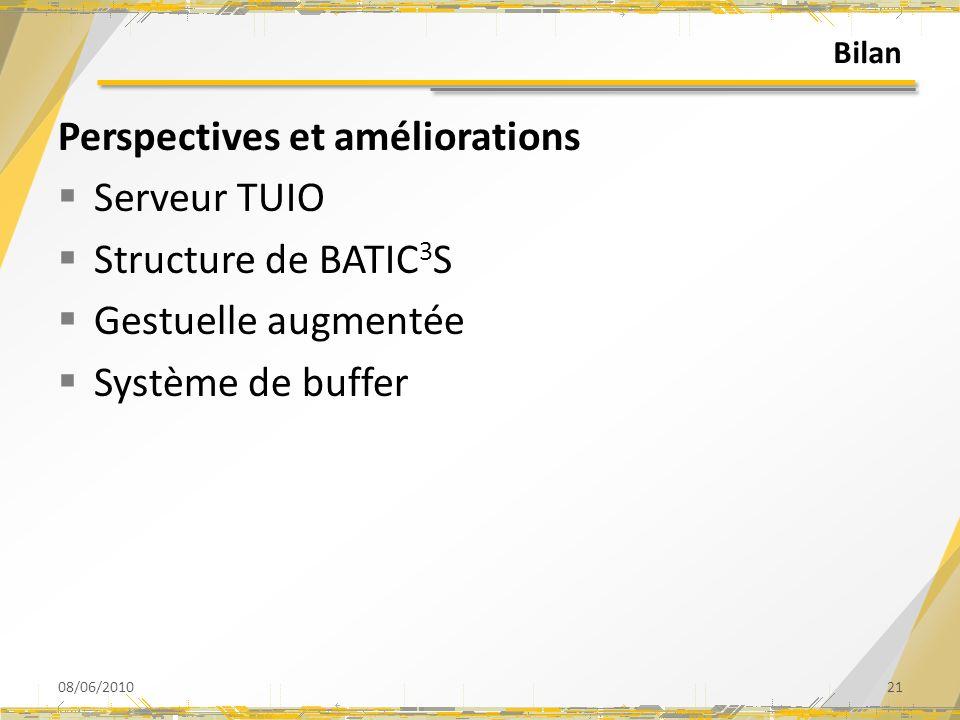 Perspectives et améliorations Serveur TUIO Structure de BATIC3S