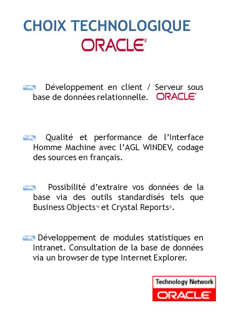 CHOIX TECHNOLOGIQUE Développement en client / Serveur sous base de données relationnelle.