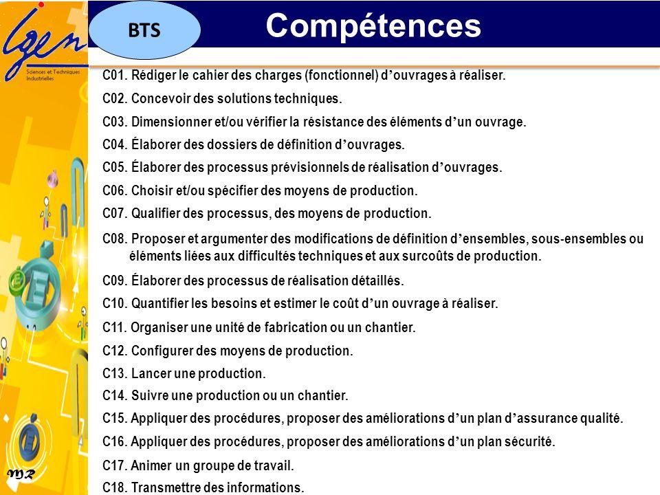 Assez Evolution des effectifs Maintenance et filière de formation - ppt  RL94