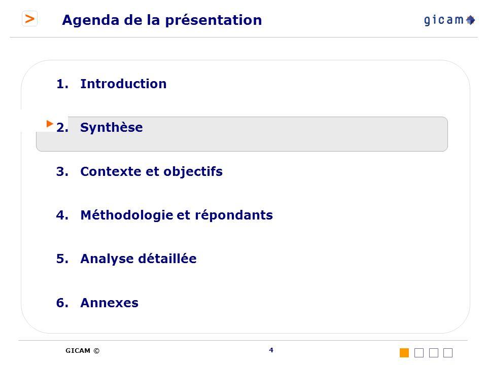 Agenda de la présentation