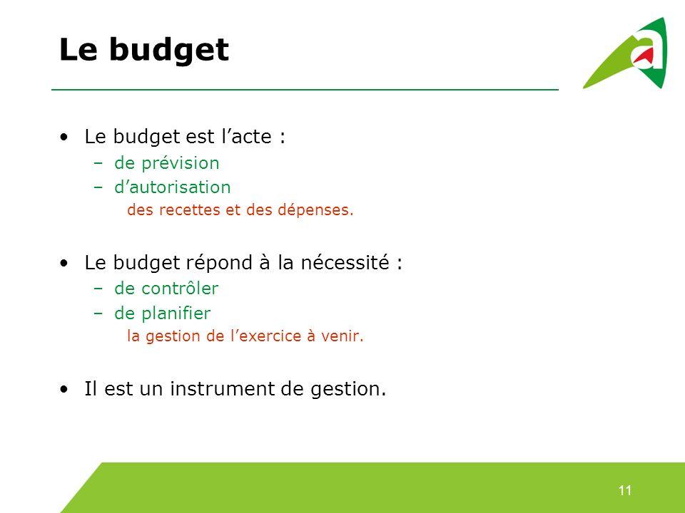 Le budget Le budget est l'acte : Le budget répond à la nécessité :