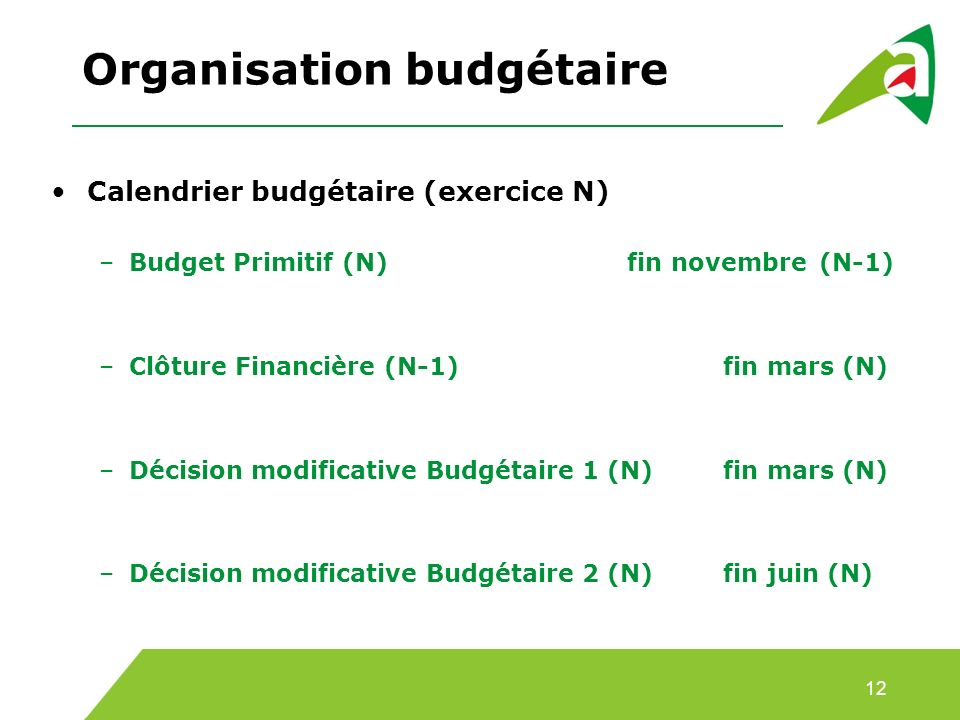 Organisation budgétaire