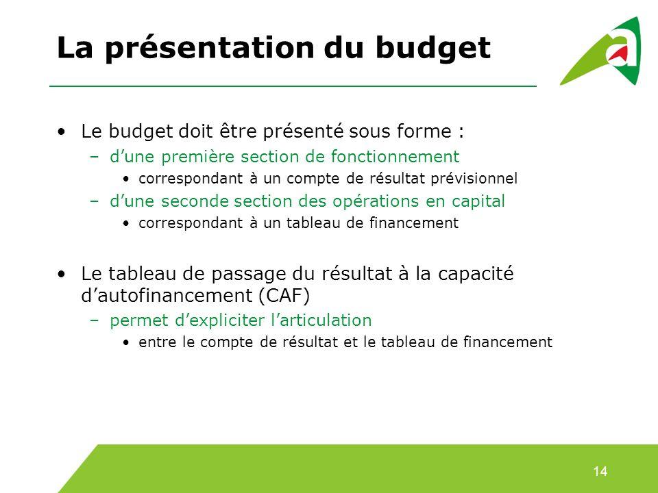 La présentation du budget