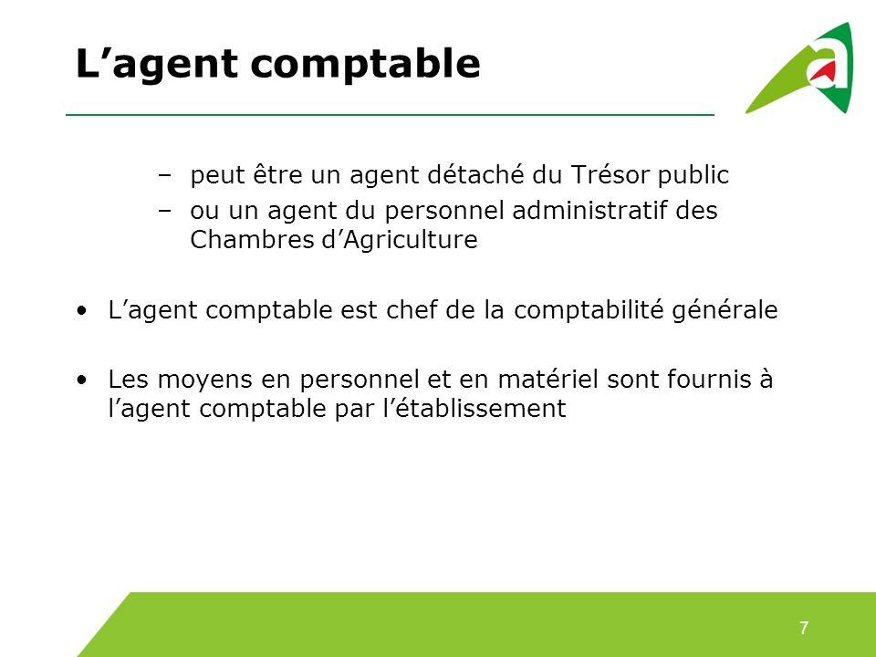 L'agent comptable peut être un agent détaché du Trésor public
