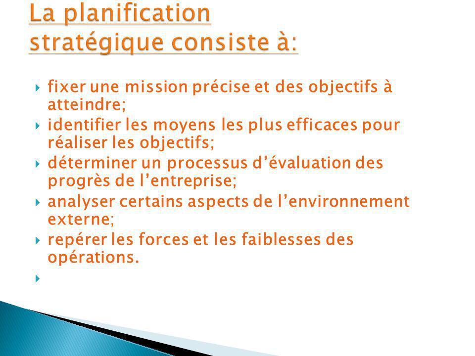 La planification stratégique consiste à: