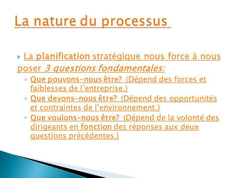 La nature du processus La planification stratégique nous force à nous
