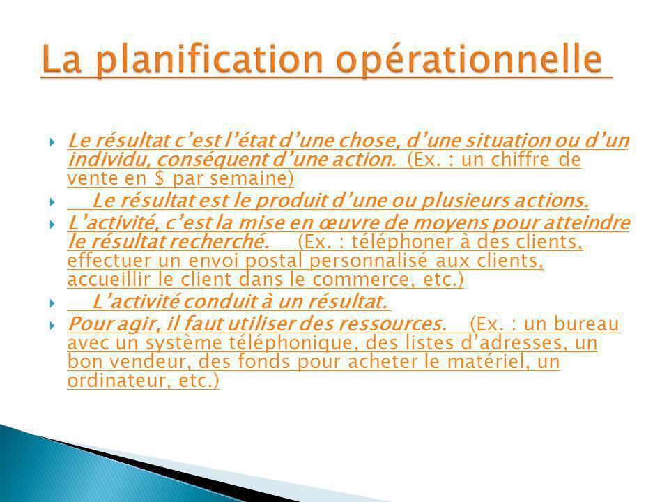 La planification opérationnelle