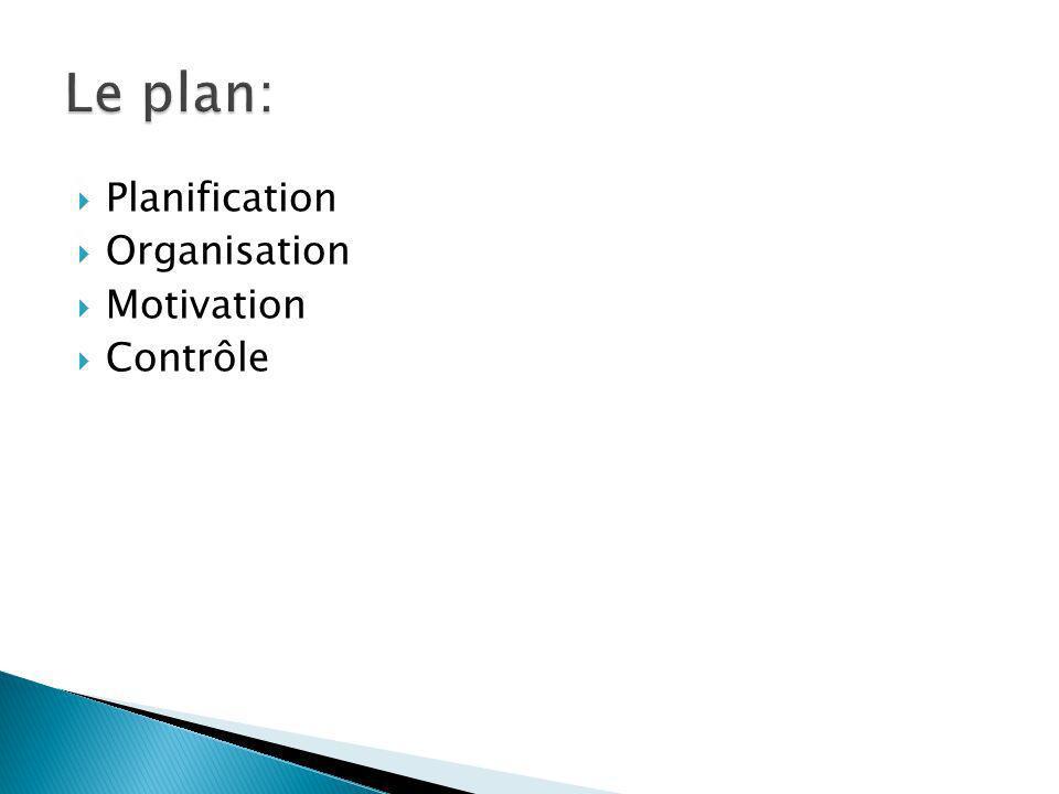 Le plan: Planification Organisation Motivation Contrôle