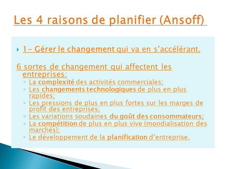Les 4 raisons de planifier (Ansoff)