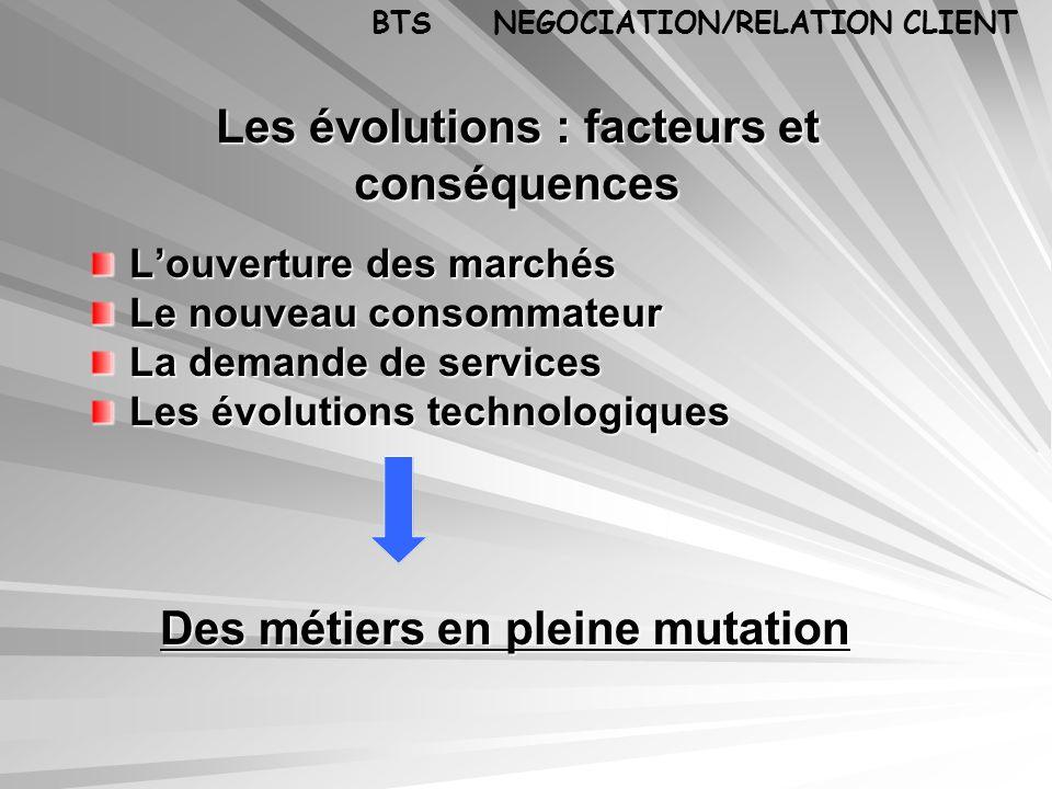 Les évolutions : facteurs et conséquences