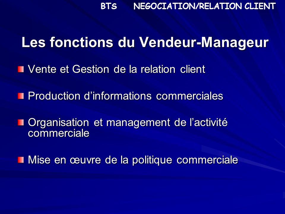 Les fonctions du Vendeur-Manageur