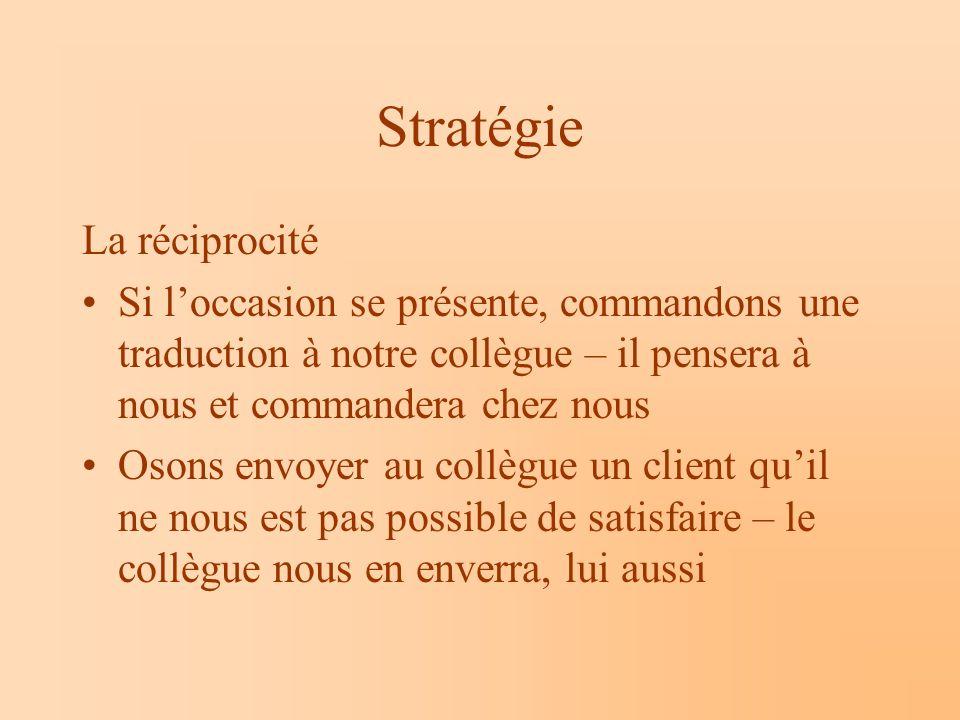 Stratégie La réciprocité