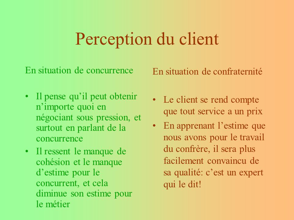 Perception du client En situation de concurrence