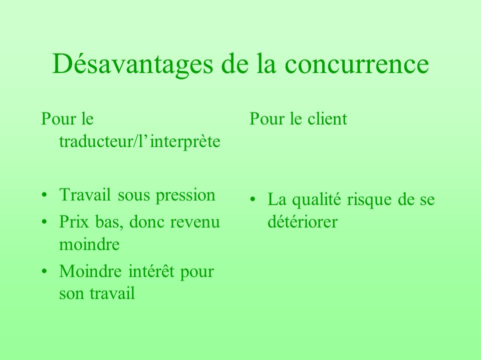 Désavantages de la concurrence