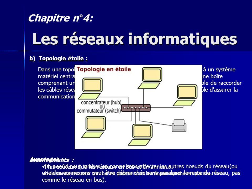 Les réseaux informatiques
