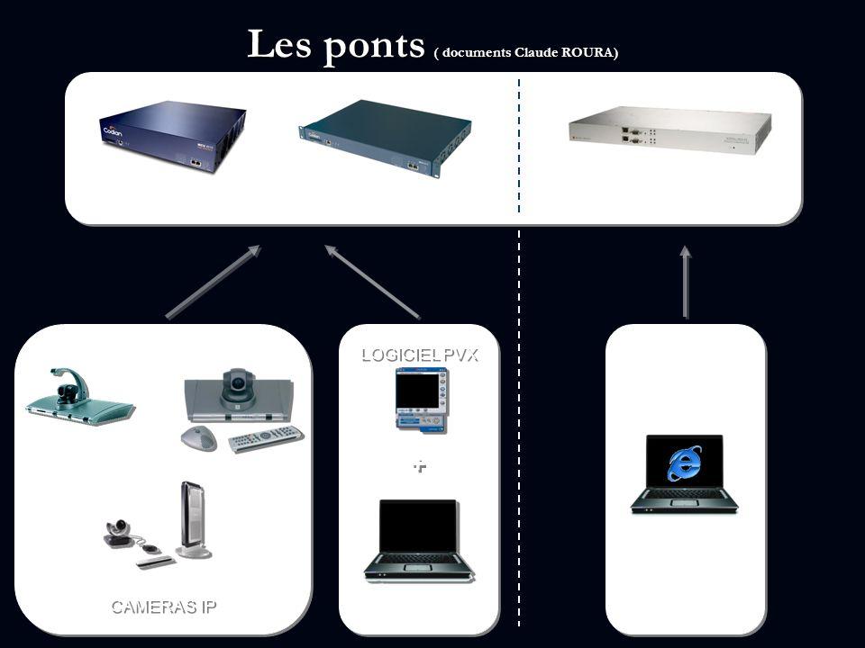 Les ponts ( documents Claude ROURA)