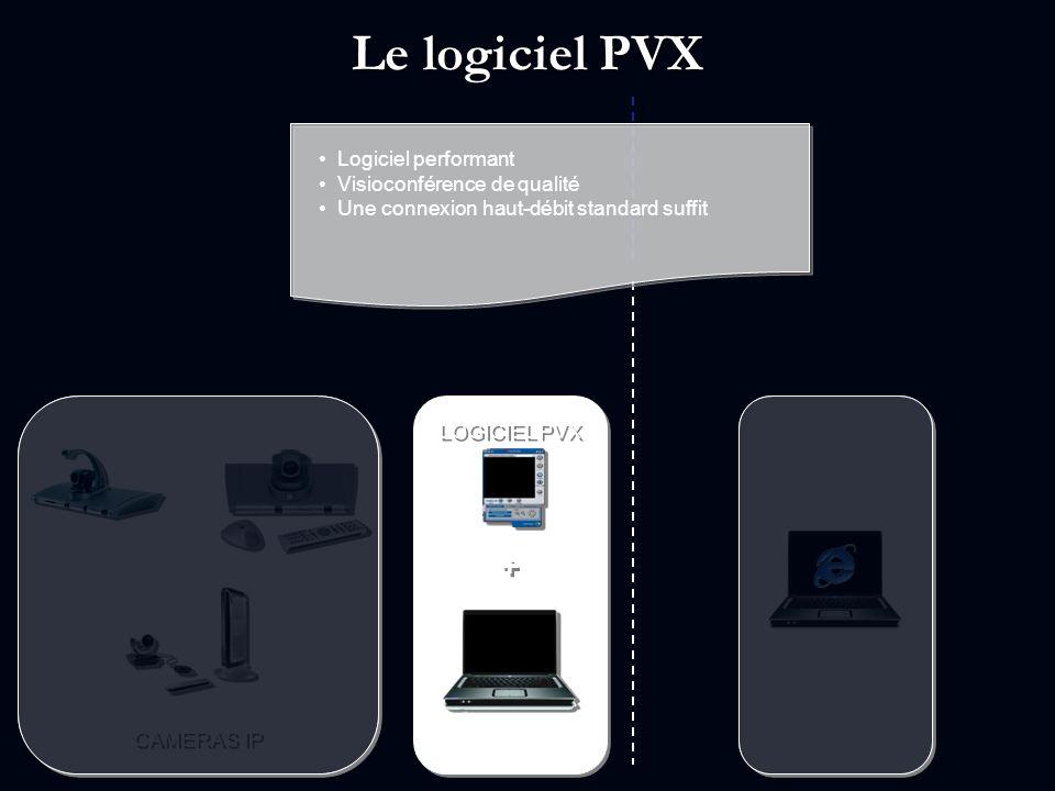 Le logiciel PVX + Logiciel performant Visioconférence de qualité