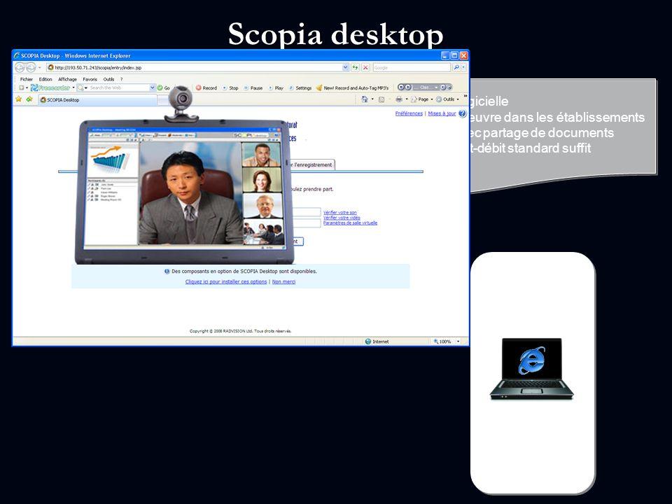 Scopia desktop Pas d'installation logicielle