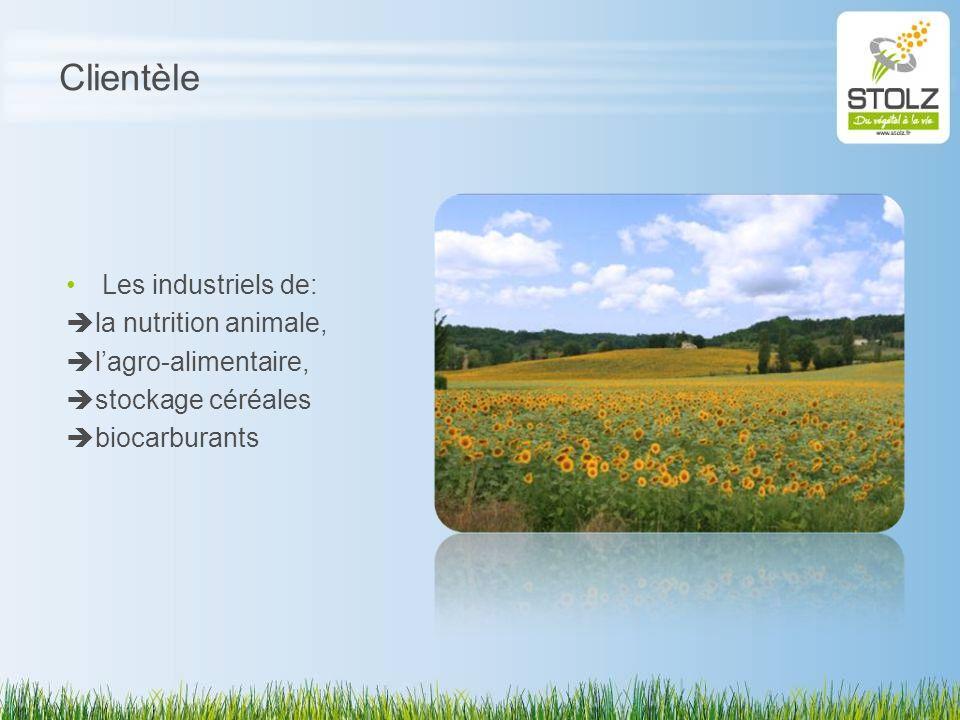 Clientèle Les industriels de: la nutrition animale,