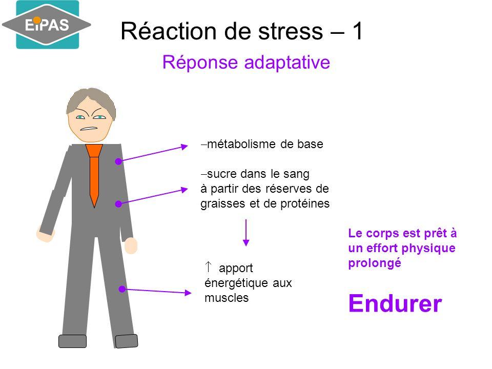 Réaction de stress – 1 Réponse adaptative