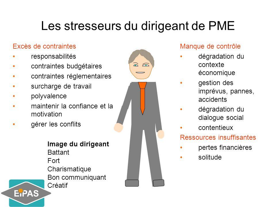 Les stresseurs du dirigeant de PME