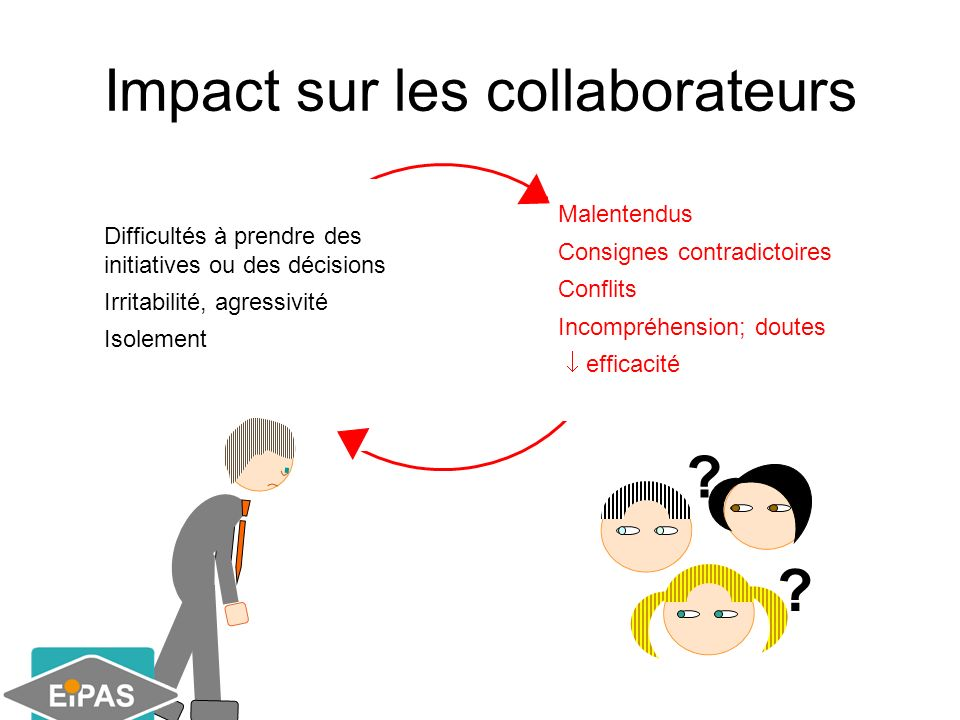 Impact sur les collaborateurs