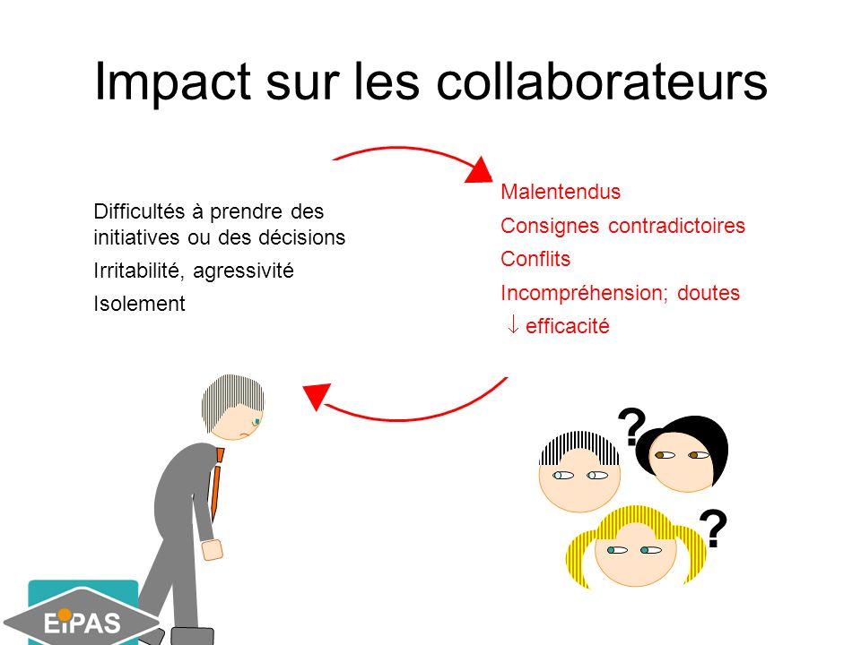Impact sur les collaborateurs