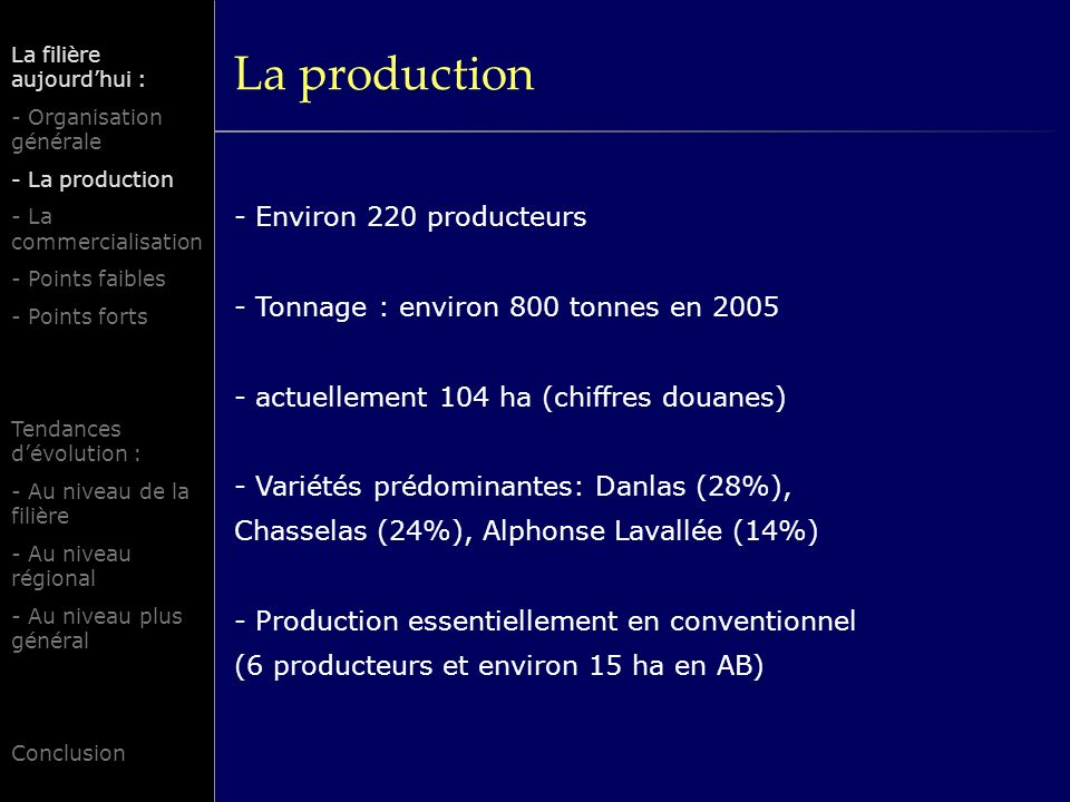 La production Environ 220 producteurs