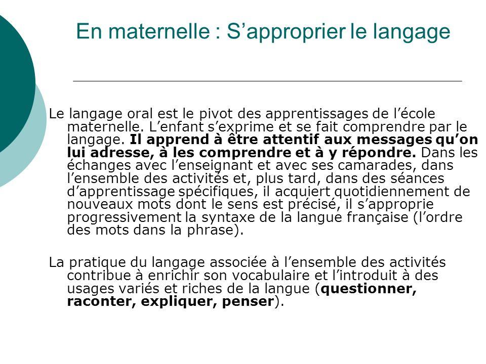 En maternelle : S'approprier le langage