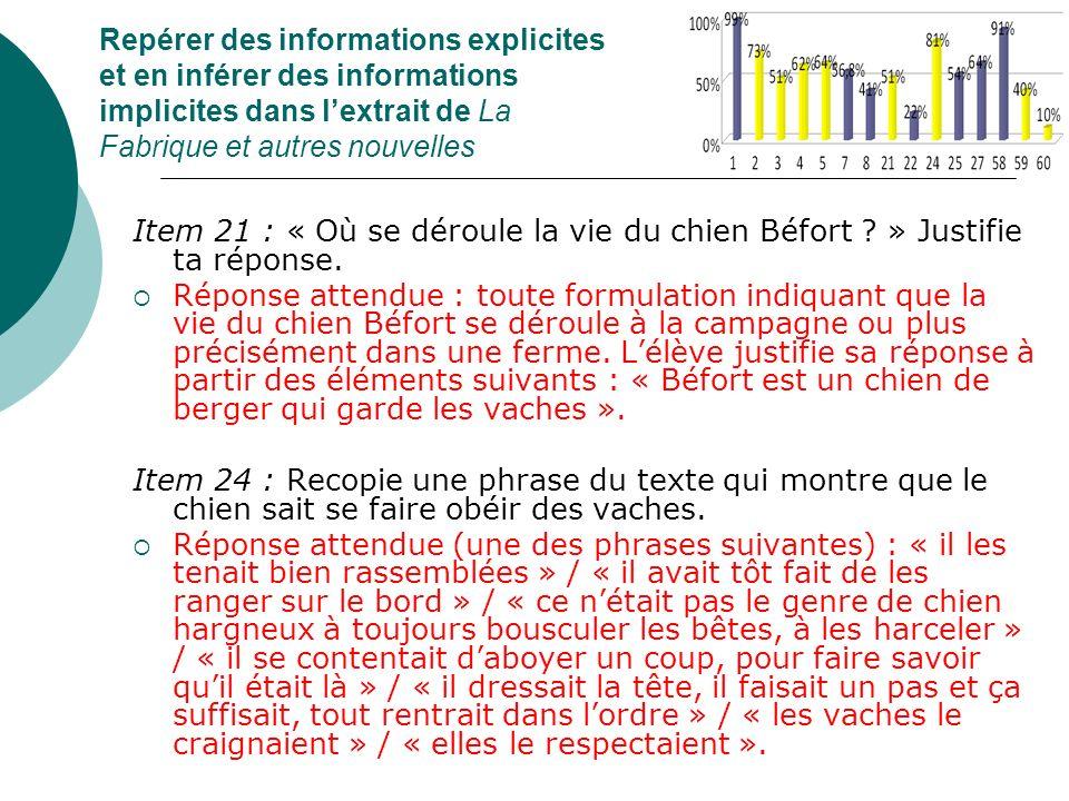 Repérer des informations explicites et en inférer des informations implicites dans l'extrait de La Fabrique et autres nouvelles