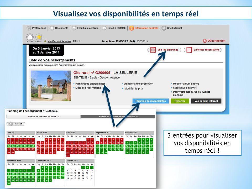 Visualisez vos disponibilités en temps réel