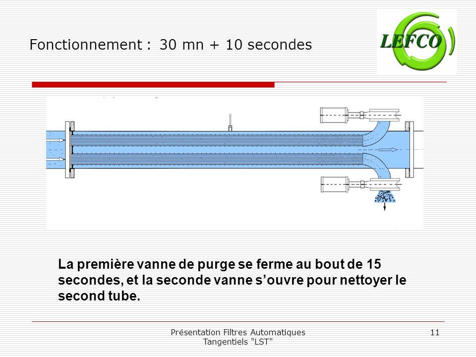 Fonctionnement : 30 mn + 10 secondes
