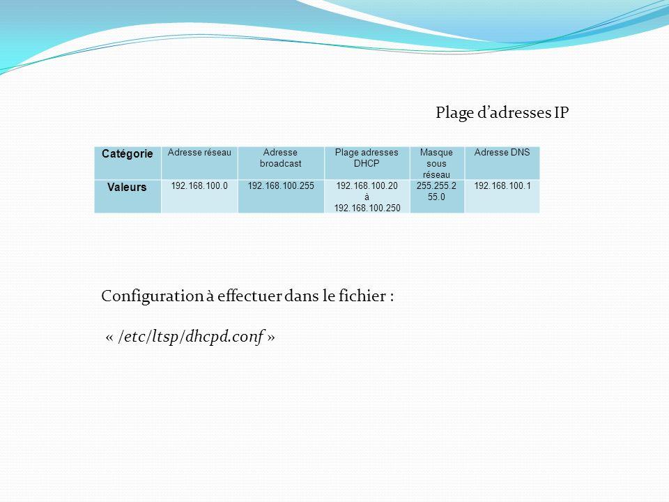 Configuration à effectuer dans le fichier : « /etc/ltsp/dhcpd.conf »